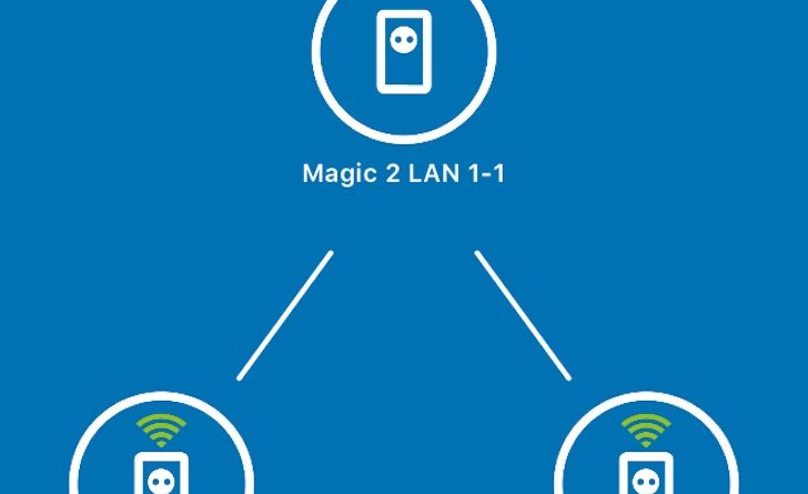 Powerline Devolo Magic 2 - Visualização via App